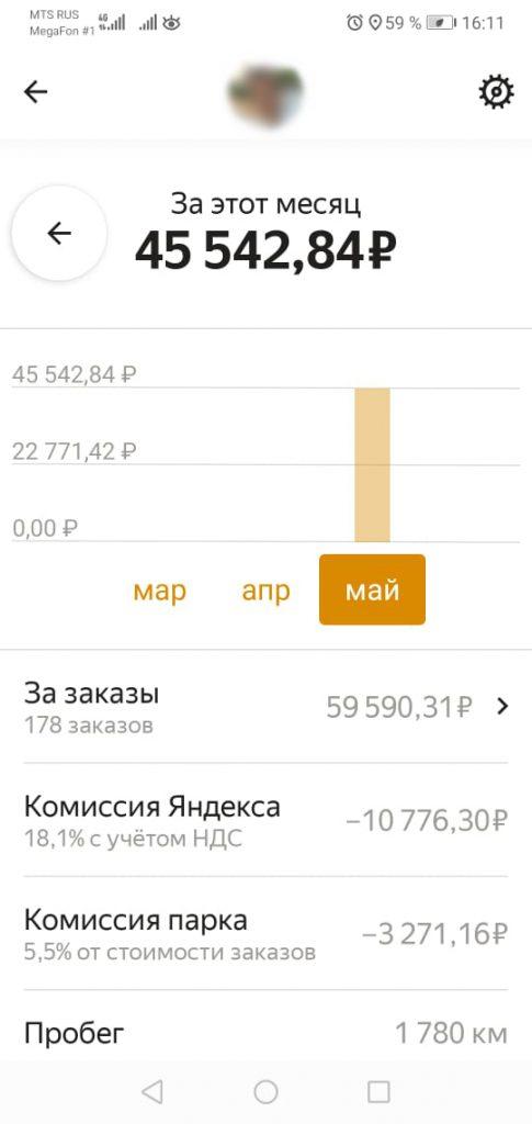Доход в Яндекс Такси за 25 дней нерегулярной работы