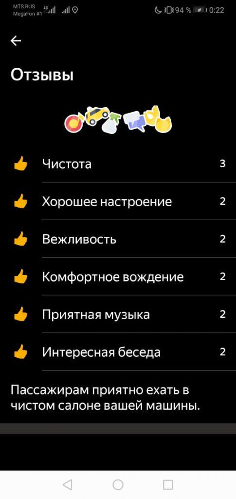 Отзывы Рейтинг