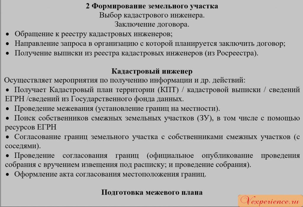 Схема постановки зем.участка на кадастровый учёт ч2