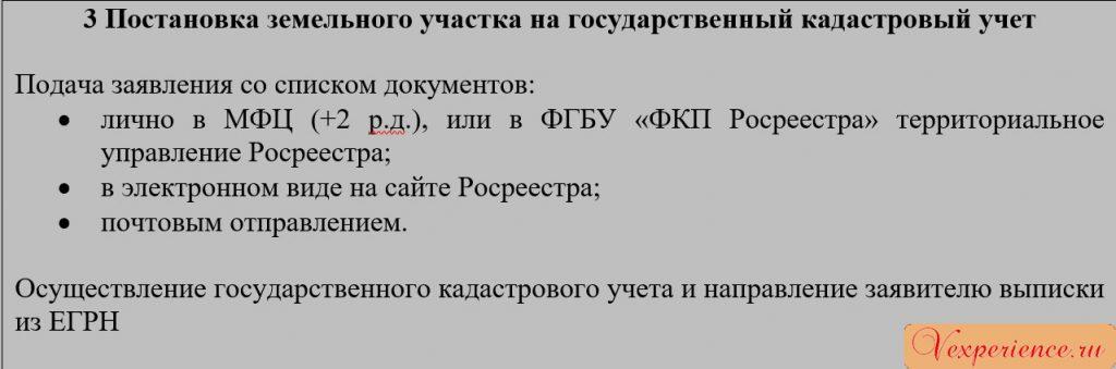 Схема постановки зем.участка на кадастровый учёт ч3
